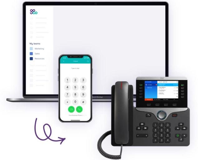 Téléphonie IP d'affaires
